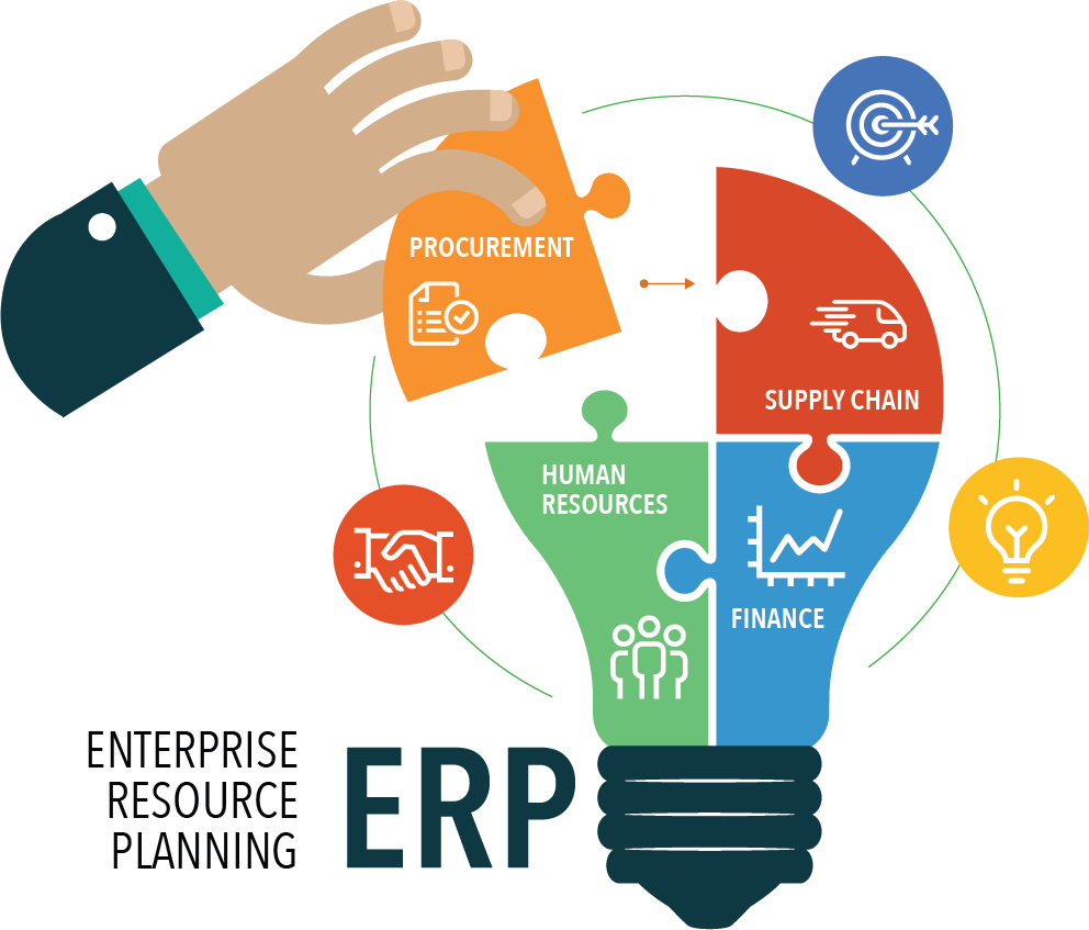 Why your business needs ERP and not accounting software.