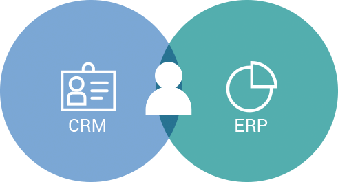 What is the difference between CRM and ERP and when do you need them?
